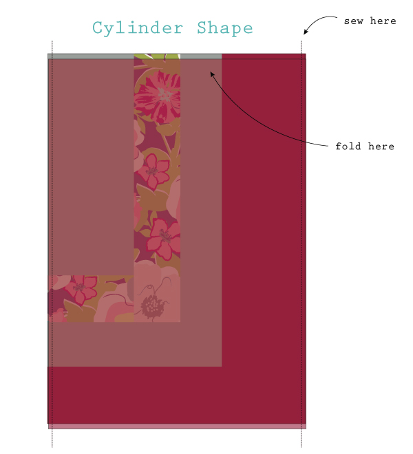 Cylinder_shape