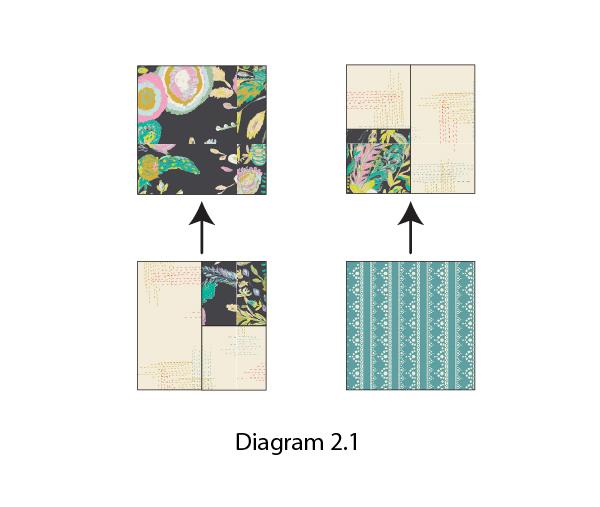 Diagram-2.1
