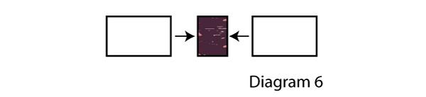 Heart-Melodies-Diagram-6