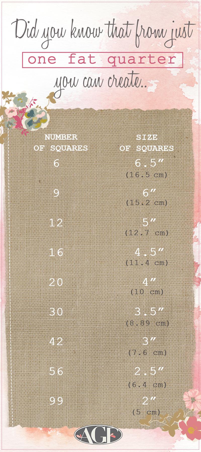 Fat quarter chart