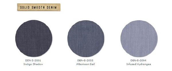 Fabrics-Used