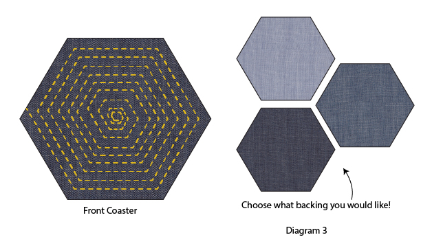 Diagram-3--Coasters