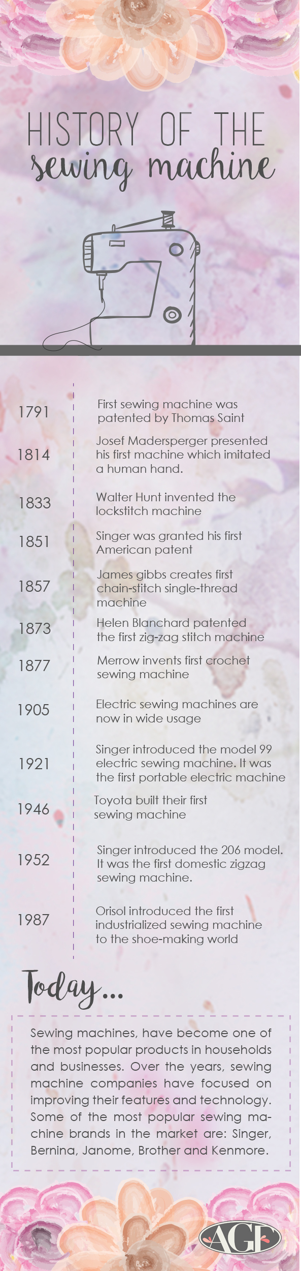 History_sewing_machine_infographic