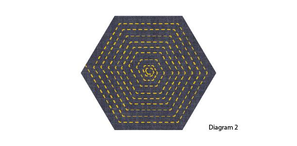 Diagram-2-Coasters