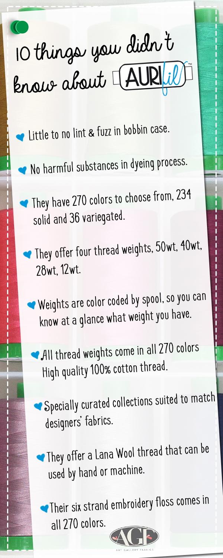 Aurifil infographic