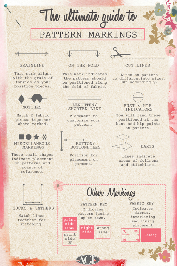 The Ultimate Guide To Pattern Markings Art Gallery Fabrics The