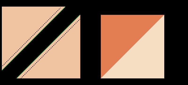 Diagram-9